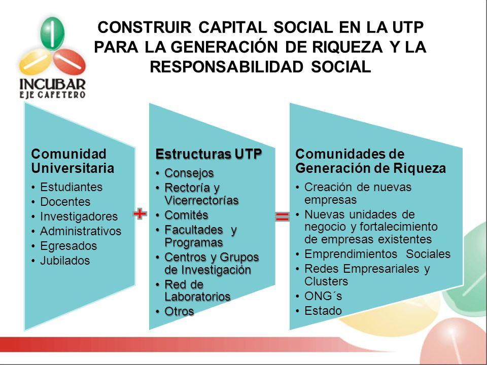 CONSTRUIR CAPITAL SOCIAL EN LA UTP PARA LA GENERACIÓN DE RIQUEZA Y LA RESPONSABILIDAD SOCI AL