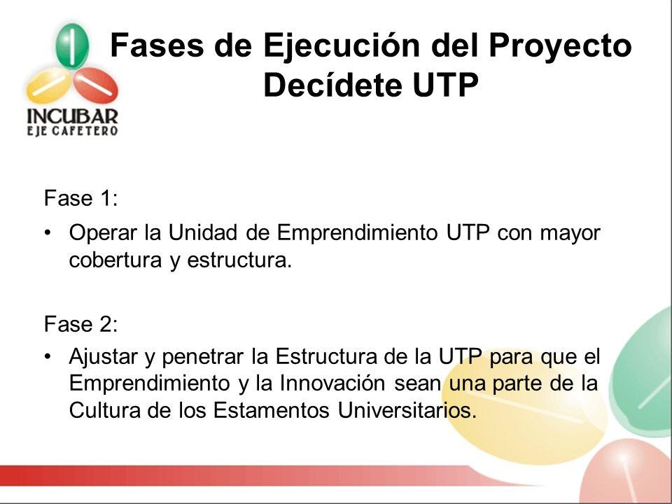 Fases de Ejecución del Proyecto Decídete UTP Fase 1: Operar la Unidad de Emprendimiento UTP con mayor cobertura y estructura. Fase 2: Ajustar y penetr