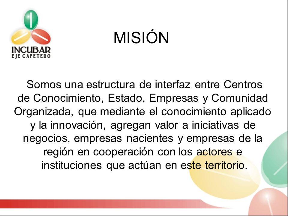 MISIÓN Somos una estructura de interfaz entre Centros de Conocimiento, Estado, Empresas y Comunidad Organizada, que mediante el conocimiento aplicado