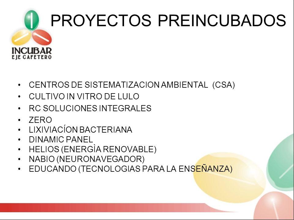 PROYECTOS PREINCUBADOS CENTROS DE SISTEMATIZACION AMBIENTAL (CSA) CULTIVO IN VITRO DE LULO RC SOLUCIONES INTEGRALES ZERO LIXIVIACÍON BACTERIANA DINAMI