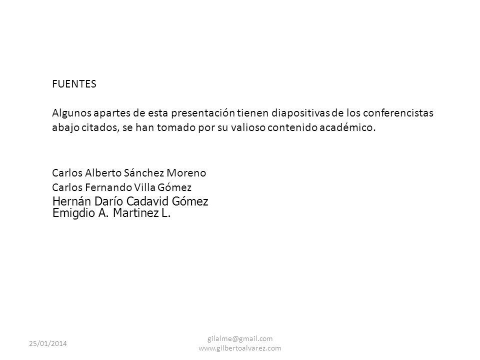 25/01/2014 gilalme@gmail.com www.gilbertoalvarez.com