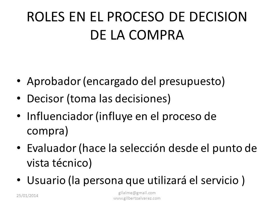 TIPOS DE CLIENTES Conocer el cliente y como toman las decisiones es vital en el proceso de compra