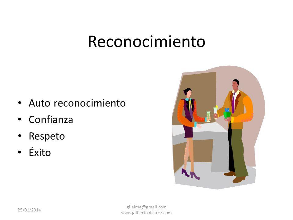Afiliación Amistad Afecto Intimidad sexual 25/01/2014 gilalme@gmail.com www.gilbertoalvarez.com