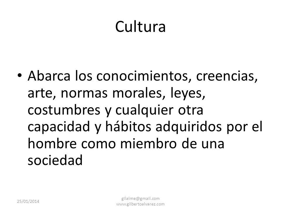 Variables externas Cultura, subcultura, clase social, grupo social, familia y factores personales. 25/01/2014 gilalme@gmail.com www.gilbertoalvarez.co