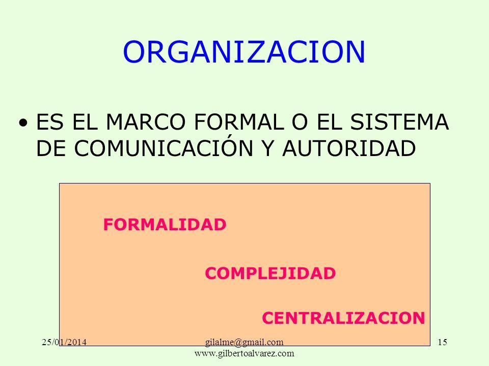 ORGANIZACION ES EL MARCO FORMAL O EL SISTEMA DE COMUNICACIÓN Y AUTORIDAD FORMALIDAD COMPLEJIDAD CENTRALIZACION 25/01/201415gilalme@gmail.com www.gilbe