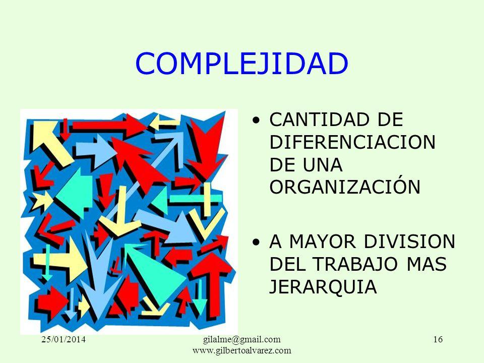 COMPLEJIDAD CANTIDAD DE DIFERENCIACION DE UNA ORGANIZACIÓN A MAYOR DIVISION DEL TRABAJO MAS JERARQUIA 25/01/201416gilalme@gmail.com www.gilbertoalvare