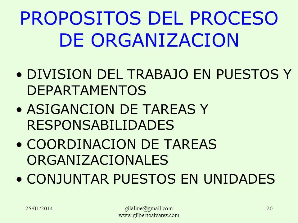 PROPOSITOS DEL PROCESO DE ORGANIZACION DIVISION DEL TRABAJO EN PUESTOS Y DEPARTAMENTOS ASIGANCION DE TAREAS Y RESPONSABILIDADES COORDINACION DE TAREAS