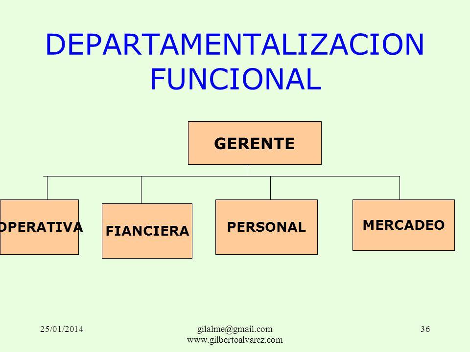 DEPARTAMENTALIZACION FUNCIONAL GERENTE FIANCIERA PERSONAL MERCADEO OPERATIVA 25/01/201436gilalme@gmail.com www.gilbertoalvarez.com