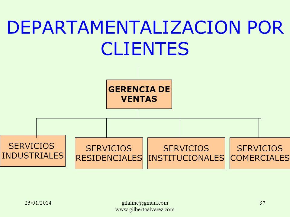 DEPARTAMENTALIZACION POR CLIENTES GERENCIA DE VENTAS SERVICIOS INDUSTRIALES SERVICIOS RESIDENCIALES SERVICIOS INSTITUCIONALES SERVICIOS COMERCIALES 25