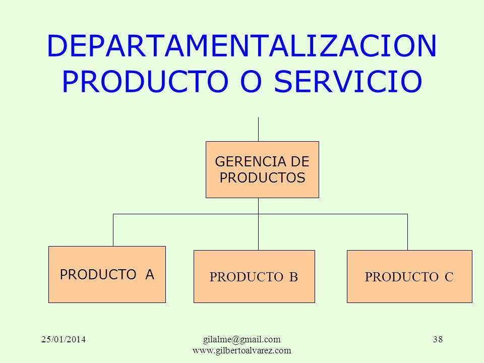 DEPARTAMENTALIZACION PRODUCTO O SERVICIO GERENCIA DE PRODUCTOS PRODUCTO C PRODUCTO A PRODUCTO B 25/01/201438gilalme@gmail.com www.gilbertoalvarez.com
