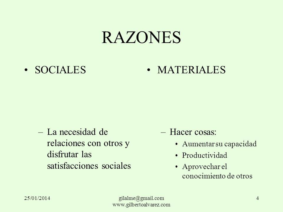 RAZONES SOCIALES –La necesidad de relaciones con otros y disfrutar las satisfacciones sociales MATERIALES –Hacer cosas: Aumentar su capacidad Producti