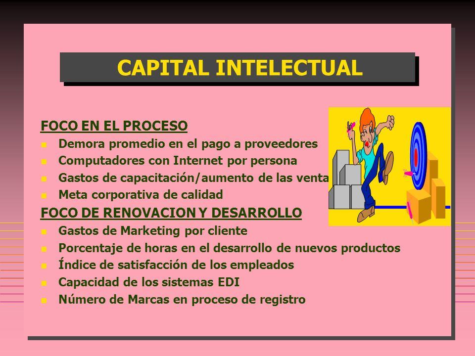 CAPITAL INTELECTUAL FOCO FINANCIERO n n Valor agregado por empleado n n Ingresos por nuevos negocios n n Tiempo dedicado a los clientes vs. horas trab