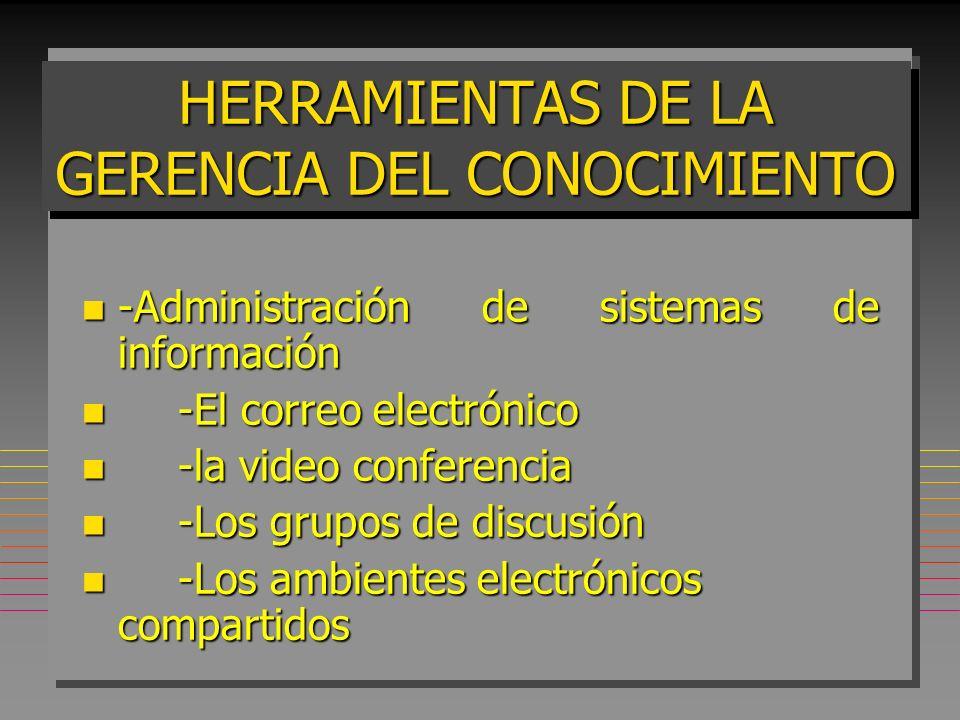 LA GERENCIA DEL CONOCIMIENTO ES EL DIRECCIONAMIENTO QUE SE HACE DE LAS CAPACIDADES, SABERES Y COMPETNECIAS DE TODOS LOS MIEMBROS DE LA ORGANIZACION IN