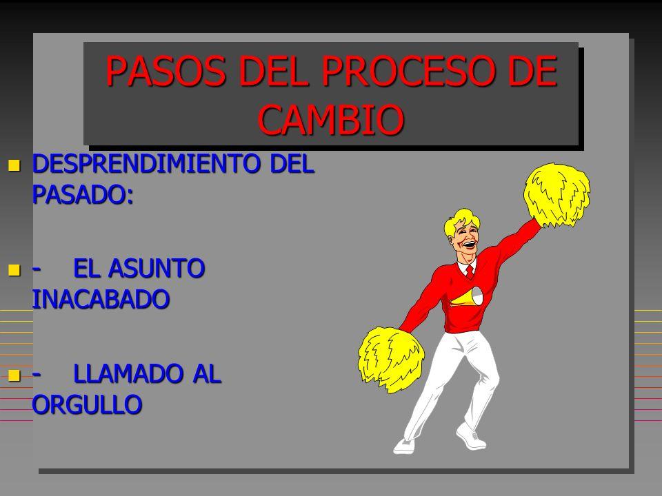 PASOS DEL PROCESO DE CAMBIO n DESPRENDIMIENTO DEL PASADO: n -EL ASUNTO INACABADO n -LLAMADO AL ORGULLO