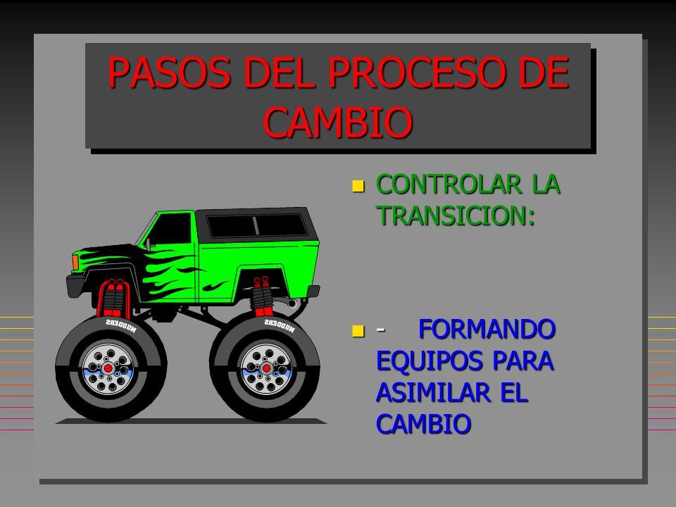PASOS DEL PROCESO DE CAMBIO n CONTROLAR LA TRANSICION: n -FORMANDO EQUIPOS PARA ASIMILAR EL CAMBIO