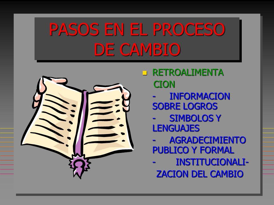 PASOS EN EL PROCESO DE CAMBIO n RETROALIMENTA CION CION -INFORMACION SOBRE LOGROS -SIMBOLOS Y LENGUAJES -AGRADECIMIENTO PUBLICO Y FORMAL - INSTITUCIONALI- ZACION DEL CAMBIO ZACION DEL CAMBIO