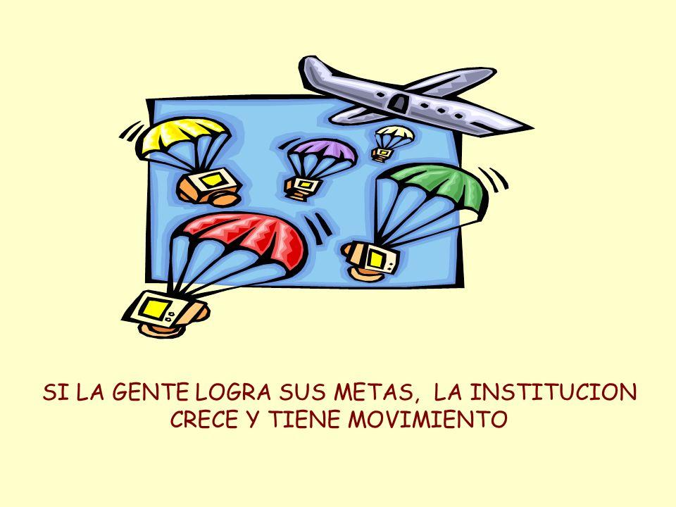 PASO 3 DESARROLLO DE SUS COLABORADORES PROMOVER LA ROTACION RESPALDAR SUEÑOS Y METAS OFRECER ADIESTRAMIENTO MAXIMIZAR PUNTOS FUERTES Y MINIMIZAR LOS D
