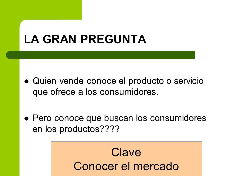 Estrategias para selección de mercado meta Agregación Un solo segmento Varios segmentos