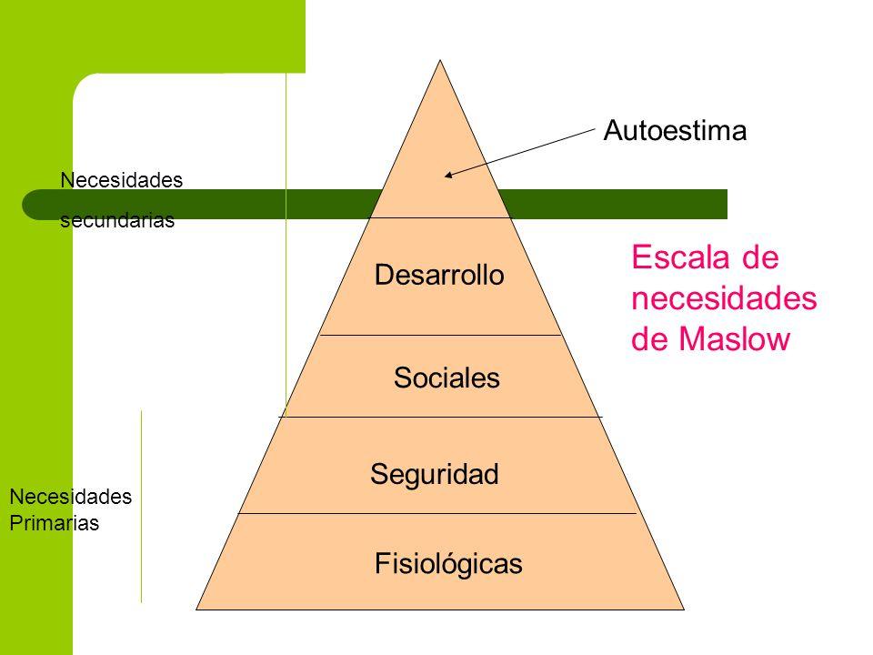 Factores psicológicos Teorías estímulo respuesta Teorías cognositivas (experiencias) Teorías Gestalt y de campo (patrones) Teoría psicoanalítica de la personalidad ( el yo el ego y el superego)