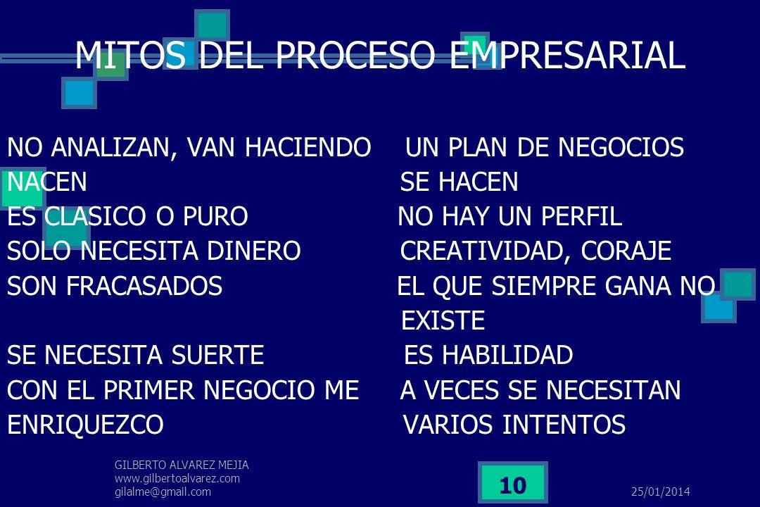 25/01/2014 GILBERTO ALVAREZ MEJIA www.gilbertoalvarez.com gilalme@gmail.com 9 DEFINICION DEL EMPRESARIO EMPRESARIO ES UNA PERSONA CAPAZ DE PERCIBIR UN
