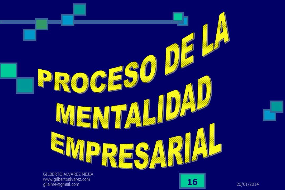 25/01/2014 GILBERTO ALVAREZ MEJIA www.gilbertoalvarez.com gilalme@gmail.com 15 QUIEN ES EL EMPRESARIO GERENTE? DISPUESTO AL CAMBIO TRABAJO EN EQUIPO C