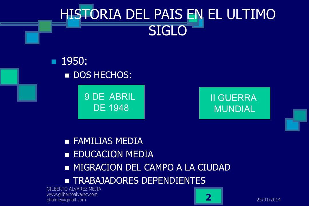 25/01/2014 GILBERTO ALVAREZ MEJIA www.gilbertoalvarez.com gilalme@gmail.com 1 ESPIRITU EMPRESARIAL ANALISIS DE LA HISTORIA DEL PAIS EN EL ULTIMO SIGLO