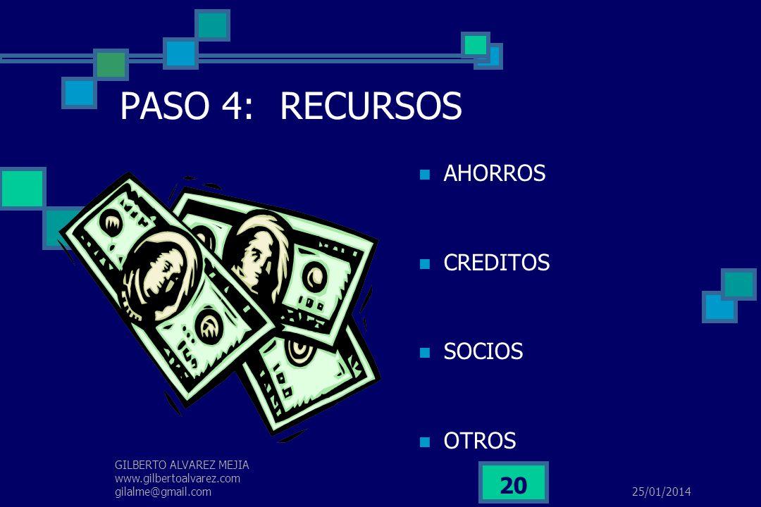 25/01/2014 GILBERTO ALVAREZ MEJIA www.gilbertoalvarez.com gilalme@gmail.com 19 PASO 3: PLAN DE NEGOCIO ESTUDIO DEL MERCADO ESTUDIO TECNICO ESTUDIO ADM