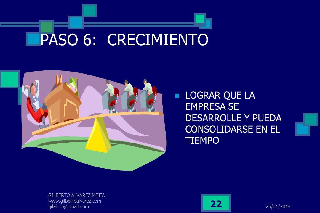 25/01/2014 GILBERTO ALVAREZ MEJIA www.gilbertoalvarez.com gilalme@gmail.com 21 PASO 5: CREAR LA EMPRESA IMPLEMENTAR EL PLAN DE NEGOCIOS INICIAR CONTRO
