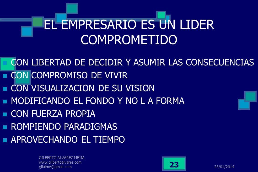 25/01/2014 GILBERTO ALVAREZ MEJIA www.gilbertoalvarez.com gilalme@gmail.com 22 PASO 6: CRECIMIENTO LOGRAR QUE LA EMPRESA SE DESARROLLE Y PUEDA CONSOLI