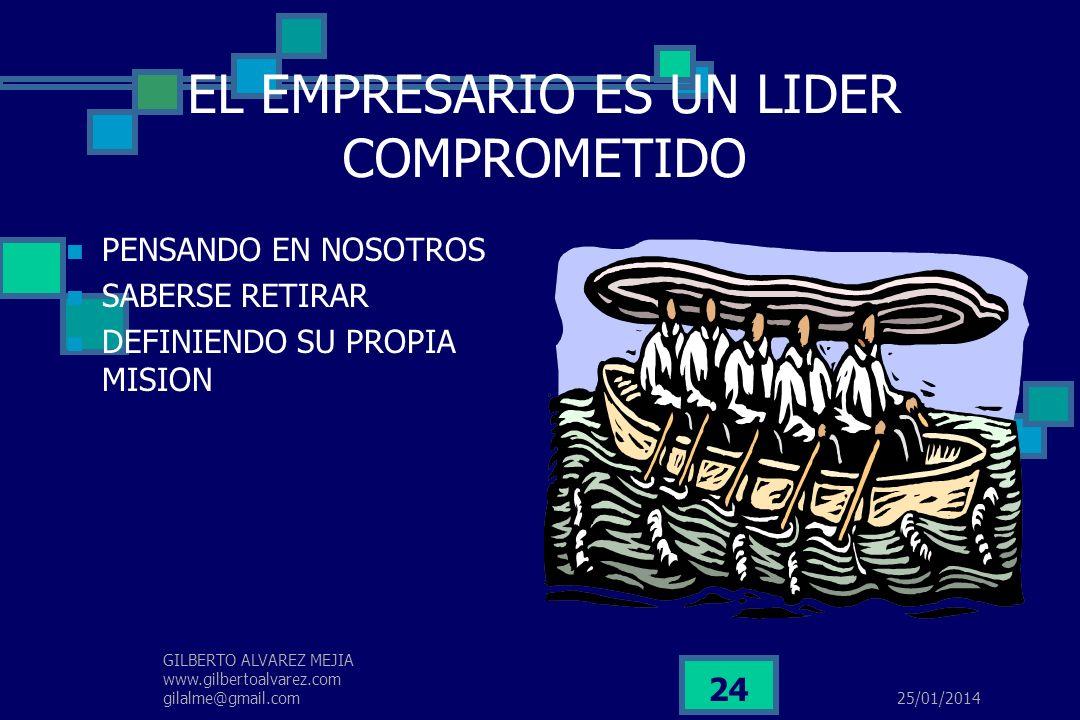 25/01/2014 GILBERTO ALVAREZ MEJIA www.gilbertoalvarez.com gilalme@gmail.com 23 EL EMPRESARIO ES UN LIDER COMPROMETIDO CON LIBERTAD DE DECIDIR Y ASUMIR