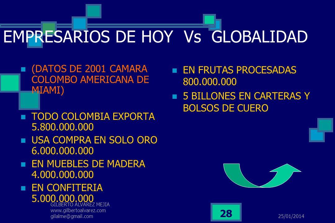 25/01/2014 GILBERTO ALVAREZ MEJIA www.gilbertoalvarez.com gilalme@gmail.com 27 VITAL ¡¡¡¡¡¡ LA INFORMACION DE 100 EMPRESAS CREADAS SIN INFORMACION: EL
