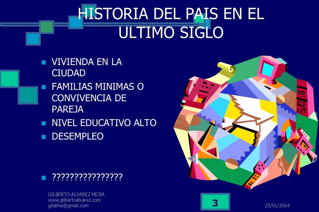 25/01/2014 GILBERTO ALVAREZ MEJIA www.gilbertoalvarez.com gilalme@gmail.com 2 HISTORIA DEL PAIS EN EL ULTIMO SIGLO 1950: DOS HECHOS: FAMILIAS MEDIA ED