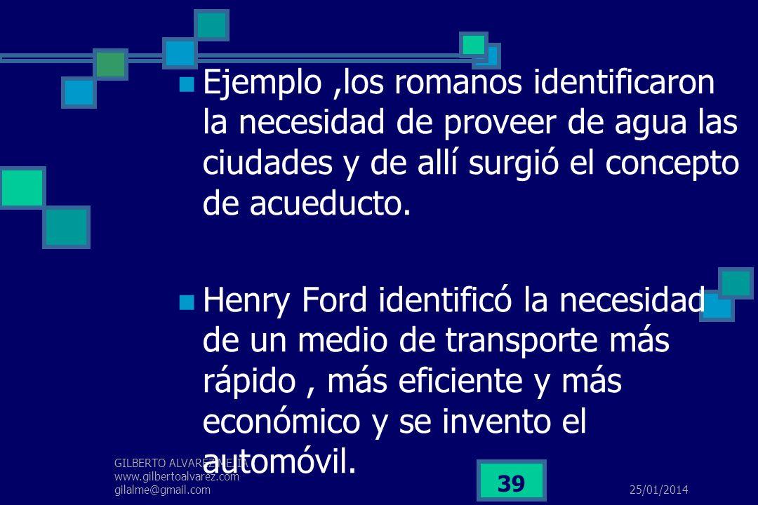 25/01/2014 GILBERTO ALVAREZ MEJIA www.gilbertoalvarez.com gilalme@gmail.com 38 ESPIRITU EMPRESARIAL 1.Por su capacidad de identificar nuevas formas de