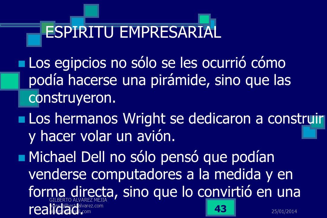 25/01/2014 GILBERTO ALVAREZ MEJIA www.gilbertoalvarez.com gilalme@gmail.com 42 ESPIRITU EMPRESARIAL 3. Por su deseo y decisión de poner en ejecución e