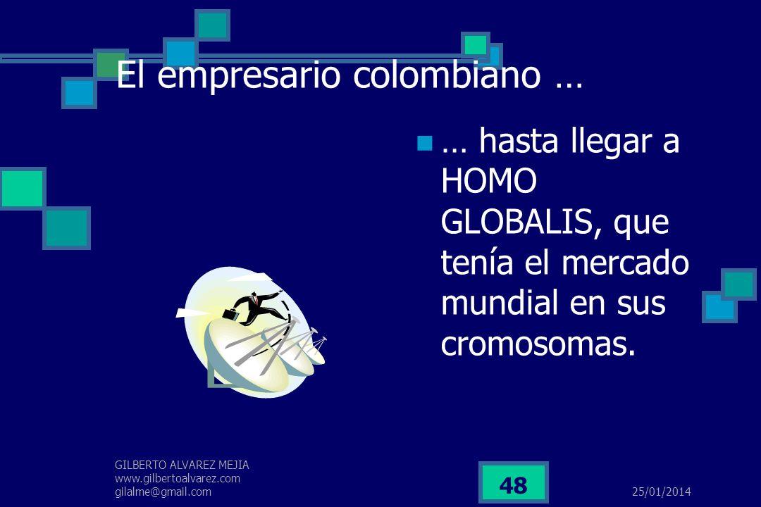 25/01/2014 GILBERTO ALVAREZ MEJIA www.gilbertoalvarez.com gilalme@gmail.com 47 El empresario colombiano … Homo viajerus.. Los hijos de homo cafeterus