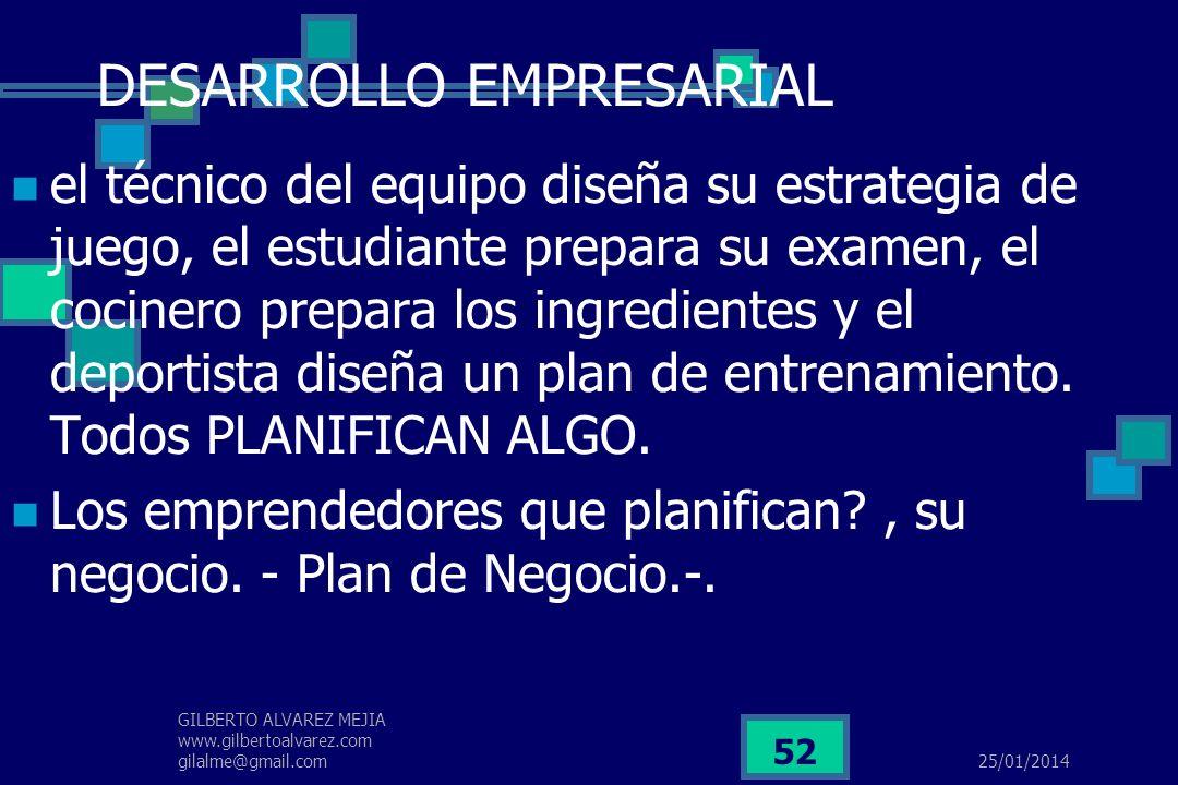 25/01/2014 GILBERTO ALVAREZ MEJIA www.gilbertoalvarez.com gilalme@gmail.com 51 Desarrollo Empresarial ATERRIZANDO EL SUEÑO DE SER EMPRESARIO La idea t