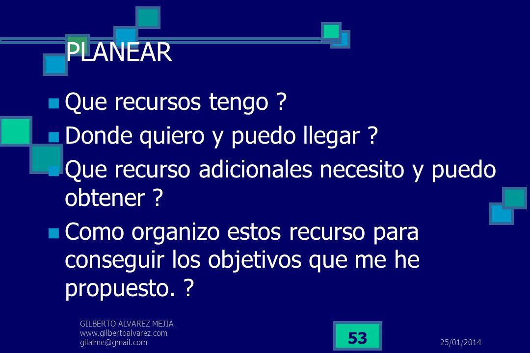 25/01/2014 GILBERTO ALVAREZ MEJIA www.gilbertoalvarez.com gilalme@gmail.com 52 DESARROLLO EMPRESARIAL el técnico del equipo diseña su estrategia de ju