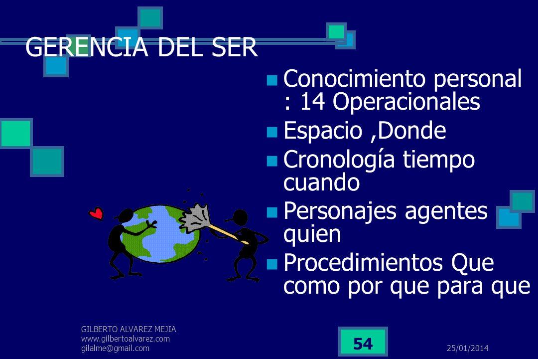 25/01/2014 GILBERTO ALVAREZ MEJIA www.gilbertoalvarez.com gilalme@gmail.com 53 PLANEAR Que recursos tengo ? Donde quiero y puedo llegar ? Que recurso