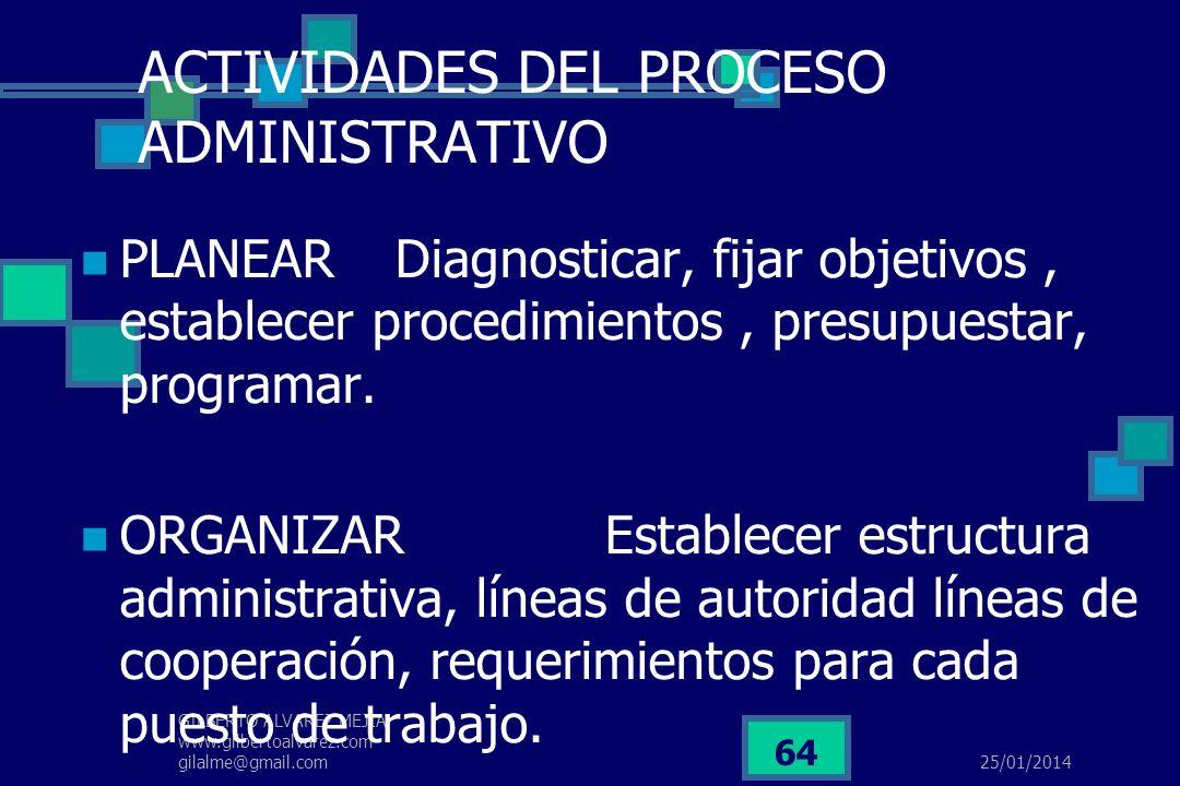 25/01/2014 GILBERTO ALVAREZ MEJIA www.gilbertoalvarez.com gilalme@gmail.com 63 ETAPAS DE LA ELABORACION DEL PLAN DE NEGOIO Iniciar evaluación del proy