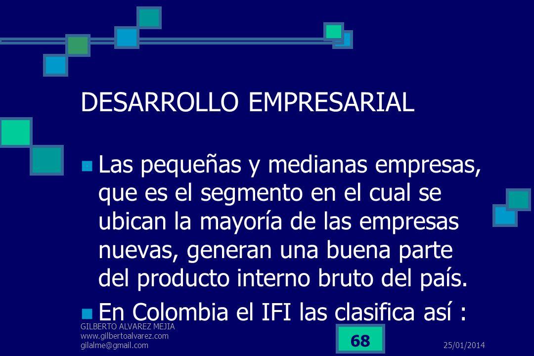 25/01/2014 GILBERTO ALVAREZ MEJIA www.gilbertoalvarez.com gilalme@gmail.com 67 DESARROLLO EMPRESARIAL En casi todos los países, la mayoría de las empr