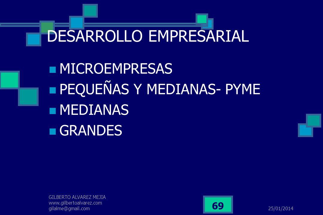 25/01/2014 GILBERTO ALVAREZ MEJIA www.gilbertoalvarez.com gilalme@gmail.com 68 DESARROLLO EMPRESARIAL Las pequeñas y medianas empresas, que es el segm