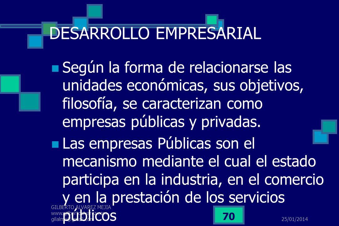 25/01/2014 GILBERTO ALVAREZ MEJIA www.gilbertoalvarez.com gilalme@gmail.com 69 DESARROLLO EMPRESARIAL MICROEMPRESAS PEQUEÑAS Y MEDIANAS- PYME MEDIANAS