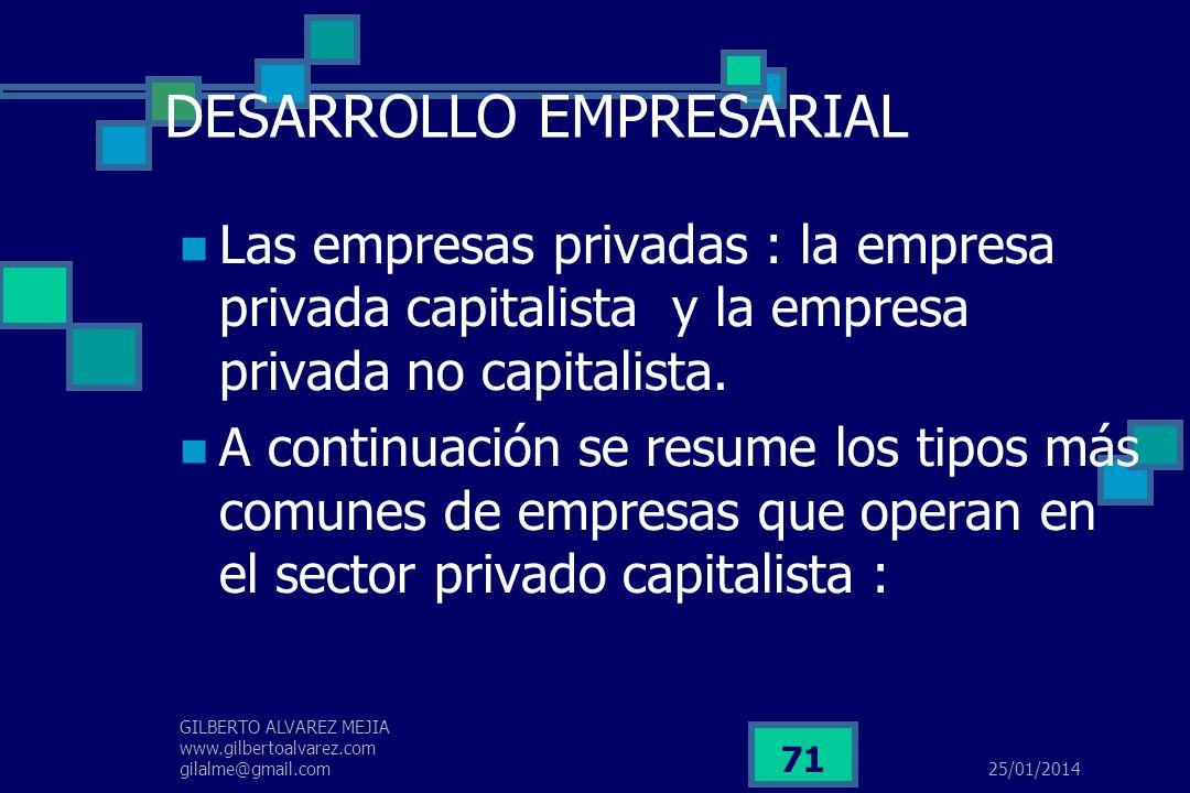 25/01/2014 GILBERTO ALVAREZ MEJIA www.gilbertoalvarez.com gilalme@gmail.com 70 DESARROLLO EMPRESARIAL Según la forma de relacionarse las unidades econ