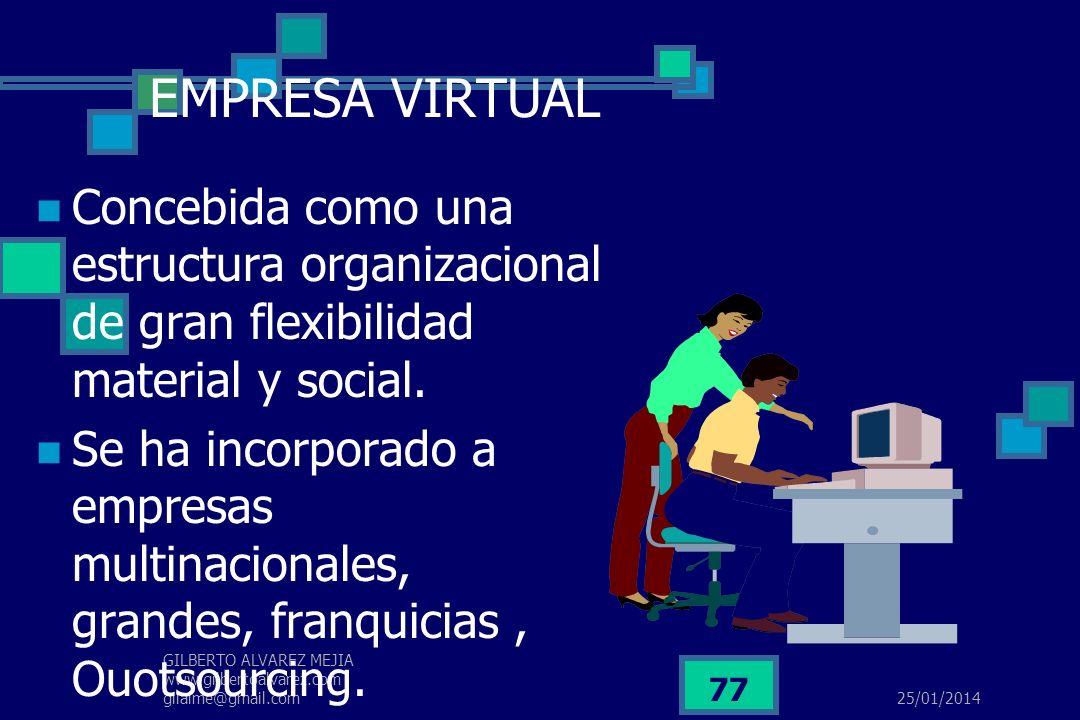 25/01/2014 GILBERTO ALVAREZ MEJIA www.gilbertoalvarez.com gilalme@gmail.com 76 COMANDITA POR ACCIONES Mínimo : 1gestor y 1 Comanditario. Máximo Ilimit