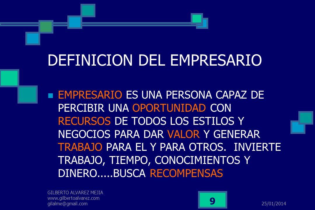 25/01/2014 GILBERTO ALVAREZ MEJIA www.gilbertoalvarez.com gilalme@gmail.com 8 CARACTERISTICA DEL ESQUEMA DE DESARROLLO ELASTICIDAD CREATIVIDAD INICIAT