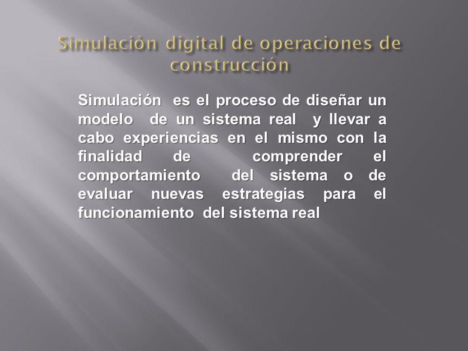 Simulación es el proceso de diseñar un modelo de un sistema real y llevar a cabo experiencias en el mismo con la finalidad de comprender el comportamiento del sistema o de evaluar nuevas estrategias para el funcionamiento del sistema real