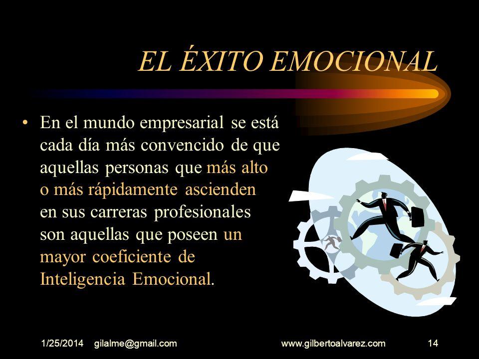 1/25/2014gilalme@gmail.com www.gilbertoalvarez.com13