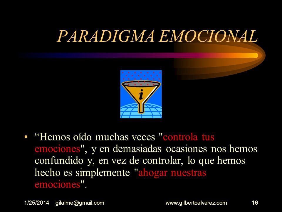 1/25/2014gilalme@gmail.com www.gilbertoalvarez.com15 GESTION DE LA INTELIGENCIA EMOCIONAL Significa enfatizar lo emocional o lo racional en las relaci