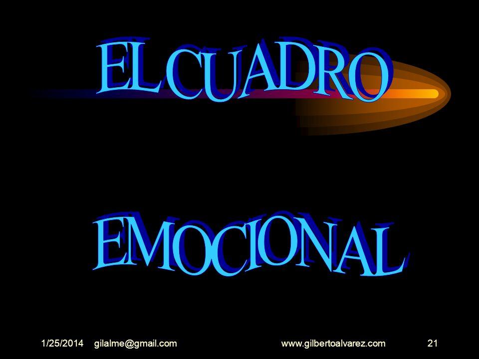 1/25/2014gilalme@gmail.com www.gilbertoalvarez.com20