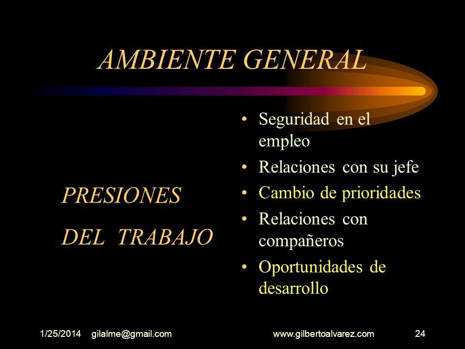1/25/2014gilalme@gmail.com www.gilbertoalvarez.com23 AMBIENTE EMOCIONAL (Sucesos de la vida) Matrimonio Compra de casa nueva Víctima de crímenes Nacim